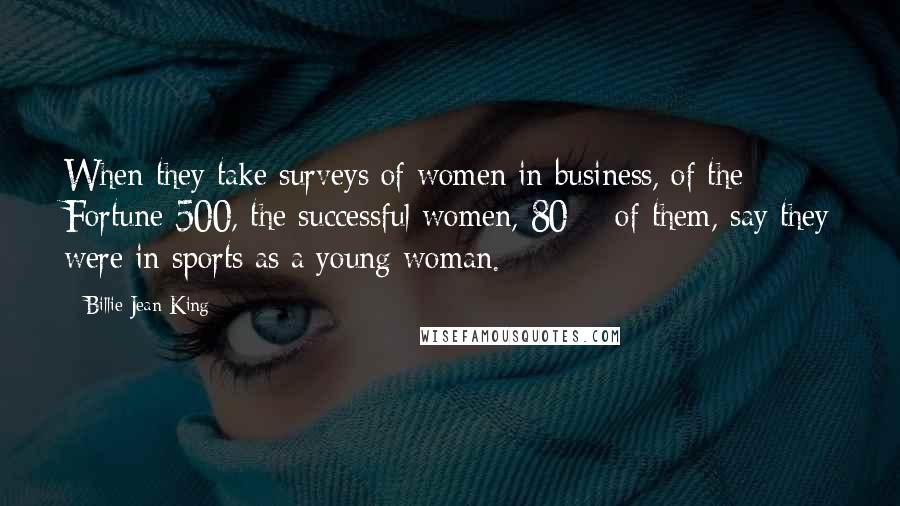 Billie Jean King Quotes: When they take surveys of women in business, of the Fortune 500, the successful women, 80% of them, say they were in sports as a young woman.