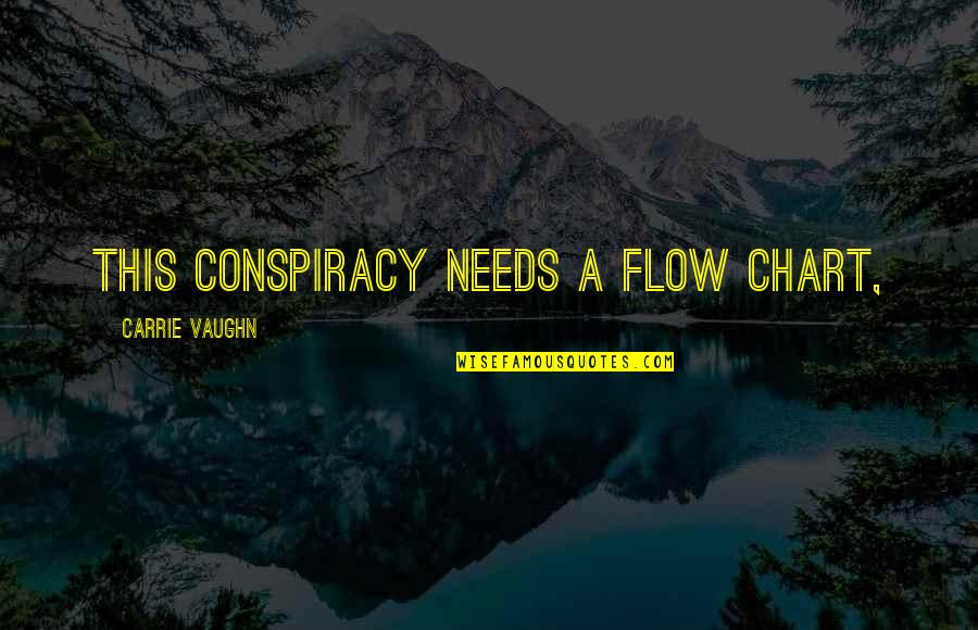 64 Inspirational Quotes By Carrie Vaughn: This conspiracy needs a flow chart,
