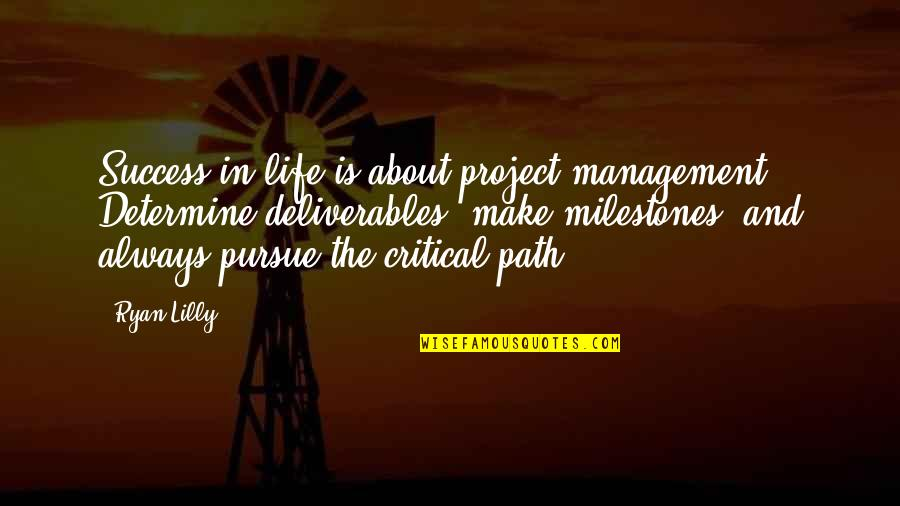 About Motivational Quotes By Ryan Lilly: Success in life is about project management. Determine
