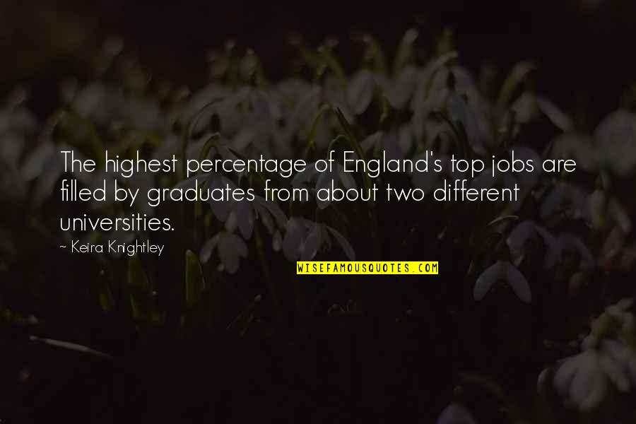 Aiming Too High Quotes By Keira Knightley: The highest percentage of England's top jobs are