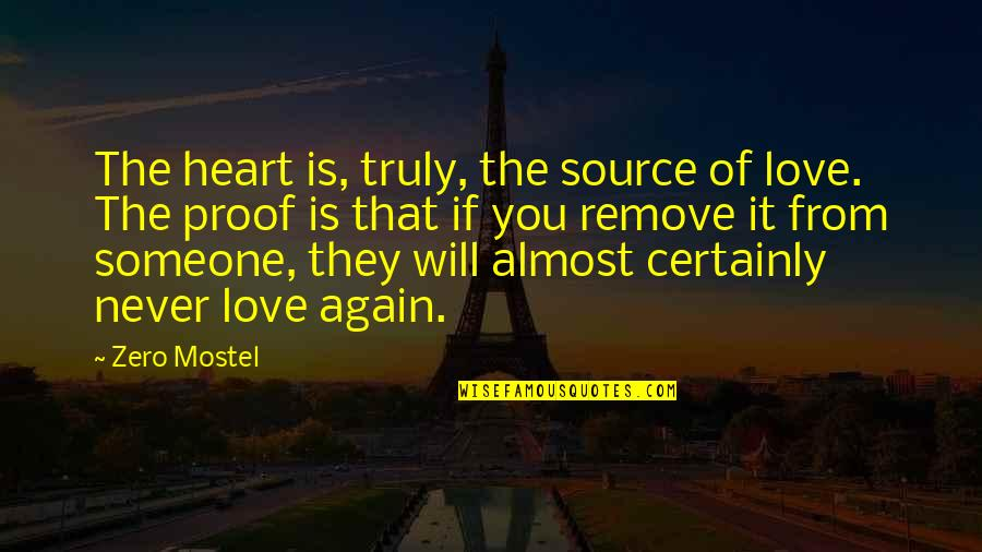 Almost Love You Quotes By Zero Mostel: The heart is, truly, the source of love.