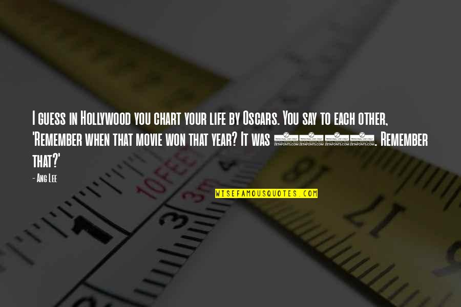 Ang's Quotes By Ang Lee: I guess in Hollywood you chart your life