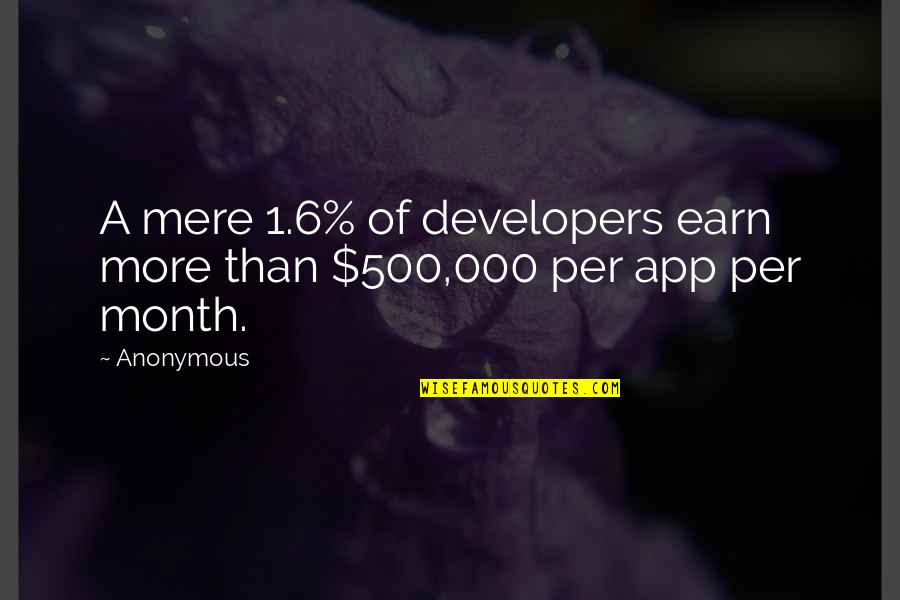 App Quotes By Anonymous: A mere 1.6% of developers earn more than