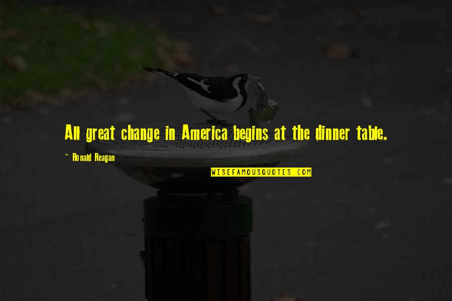 Baloon Quotes By Ronald Reagan: All great change in America begins at the
