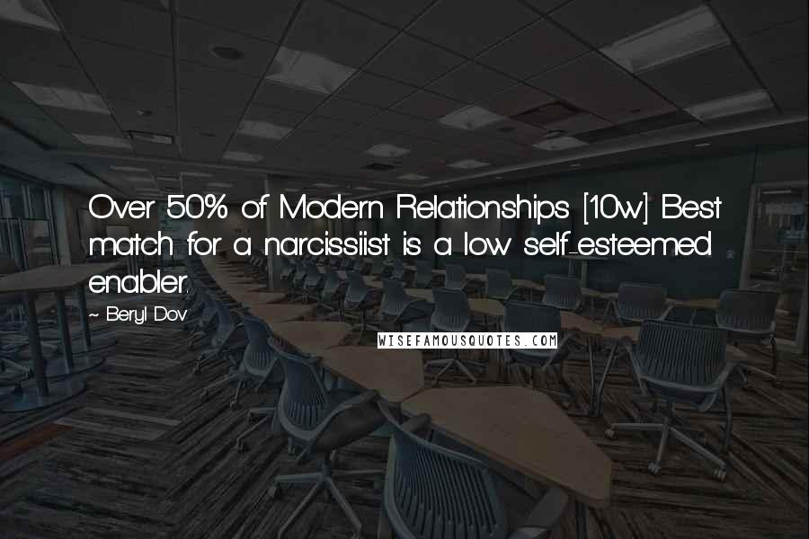 Beryl Dov quotes: Over 50% of Modern Relationships [10w] Best match for a narcissiist is a low self-esteemed enabler.