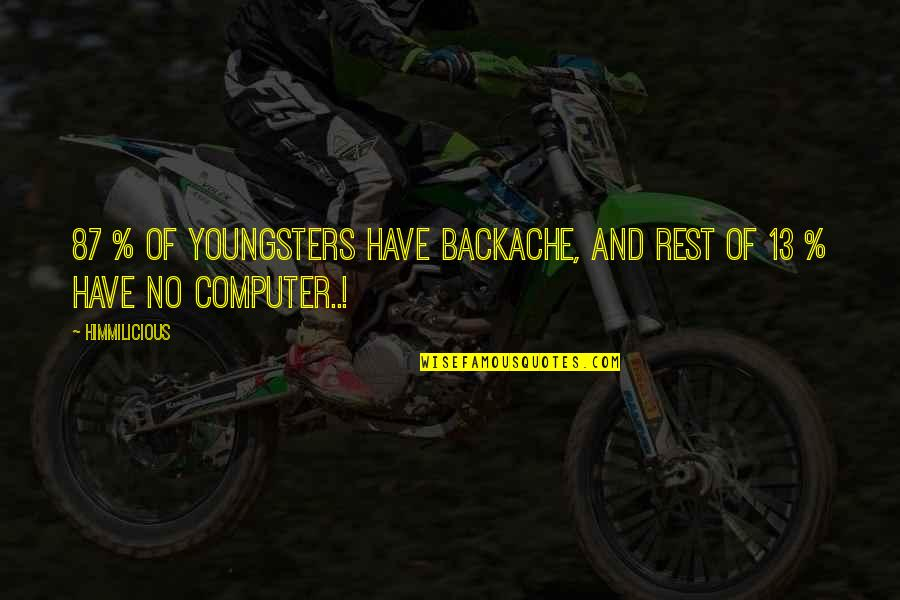 Best Youngsters Quotes By Himmilicious: 87 % of youngsters have backache, and rest