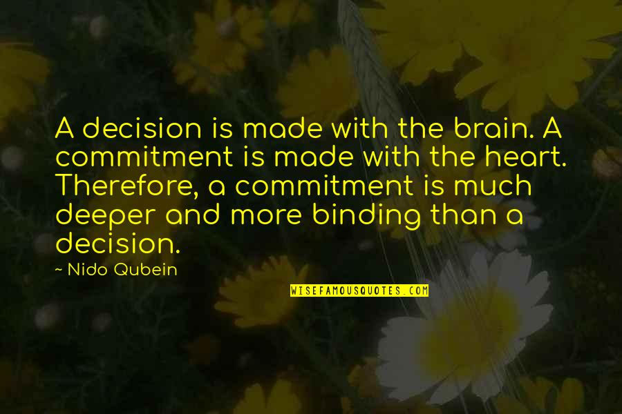 Binding Quotes By Nido Qubein: A decision is made with the brain. A