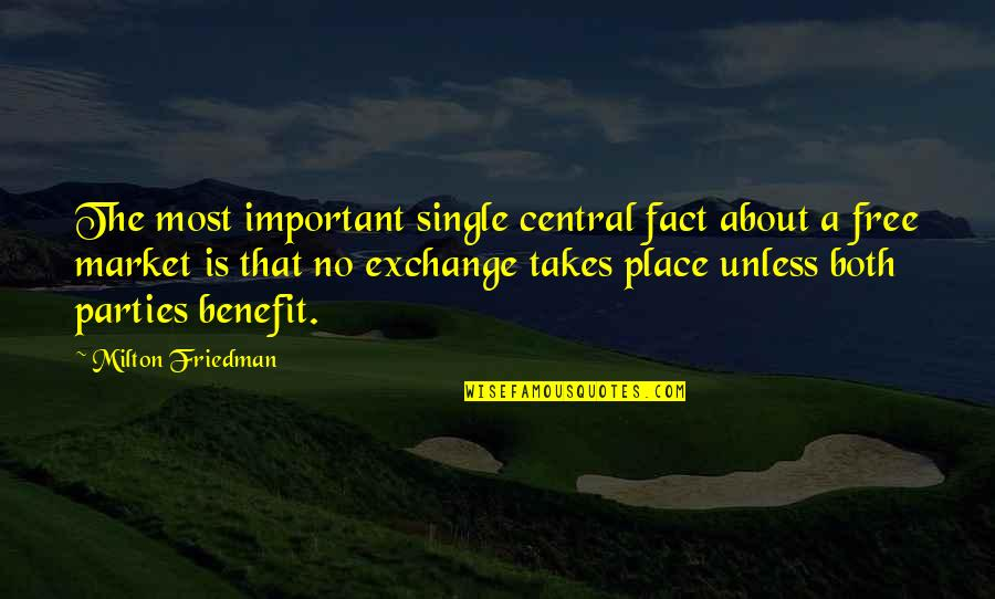 C Single Quotes By Milton Friedman: The most important single central fact about a
