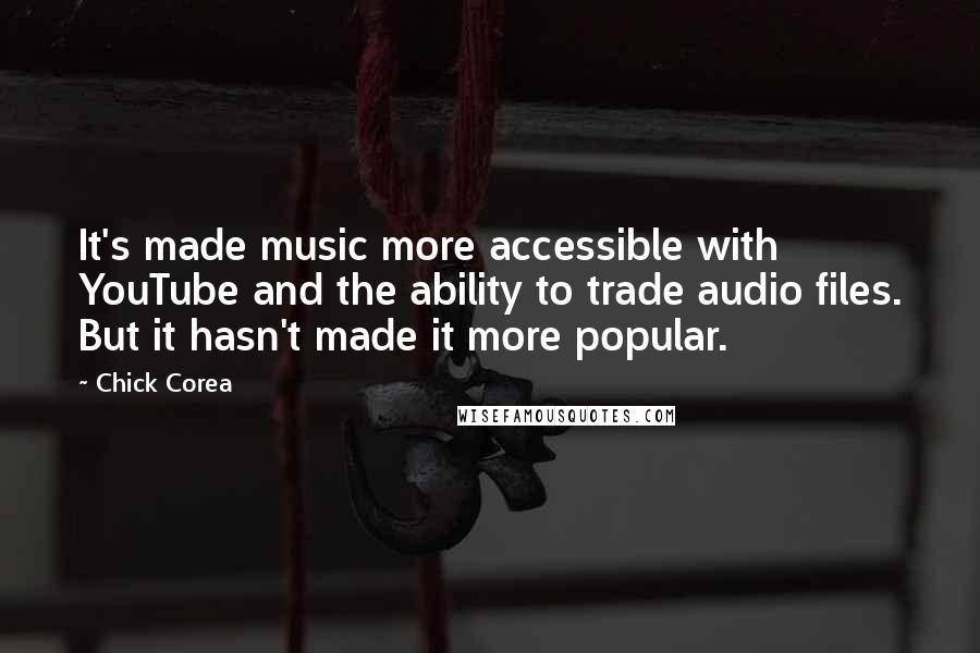 Chick Corea quotes: It's made music more accessible with YouTube and the ability to trade audio files. But it hasn't made it more popular.