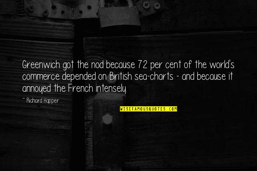 Commerce Quotes By Richard Happer: Greenwich got the nod because 72 per cent
