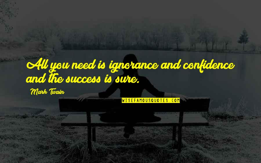 Congratulations For Success Quotes By Mark Twain: All you need is ignorance and confidence and