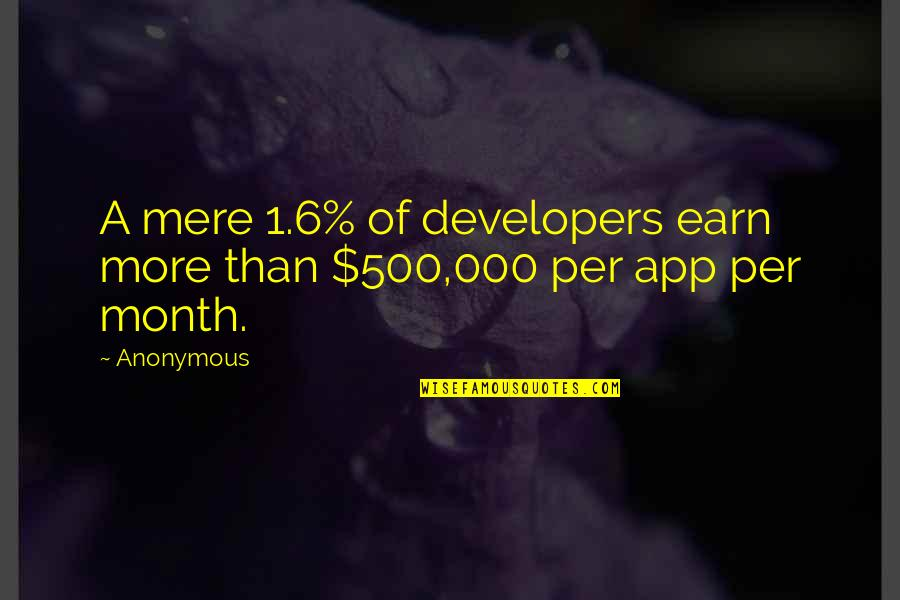 Continuous Growth Quotes By Anonymous: A mere 1.6% of developers earn more than