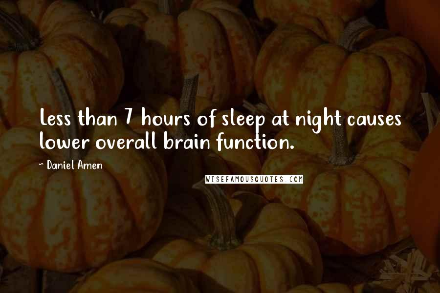 Daniel Amen quotes: Less than 7 hours of sleep at night causes lower overall brain function.