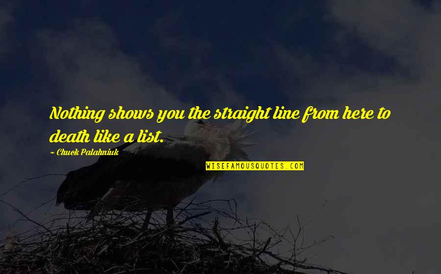 Dark Humor Quotes By Chuck Palahniuk: Nothing shows you the straight line from here
