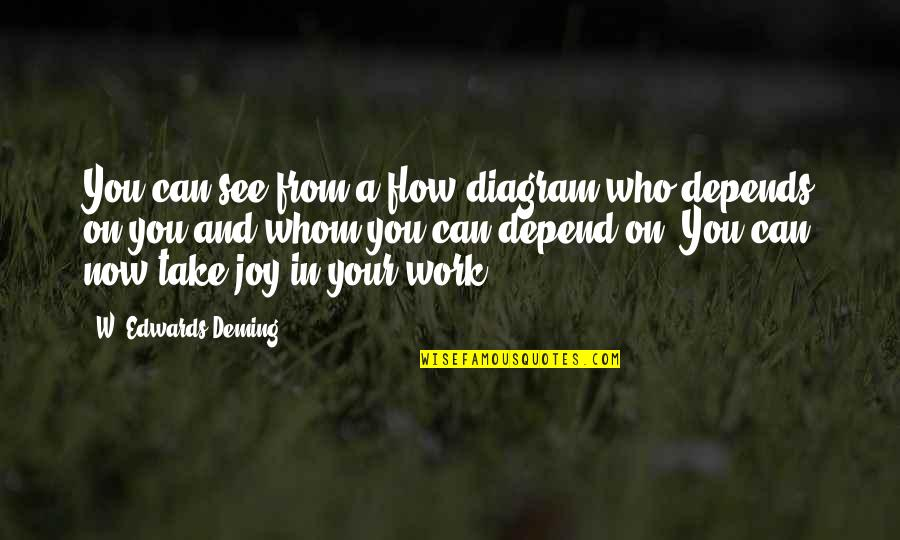 Depend On You Quotes By W. Edwards Deming: You can see from a flow diagram who