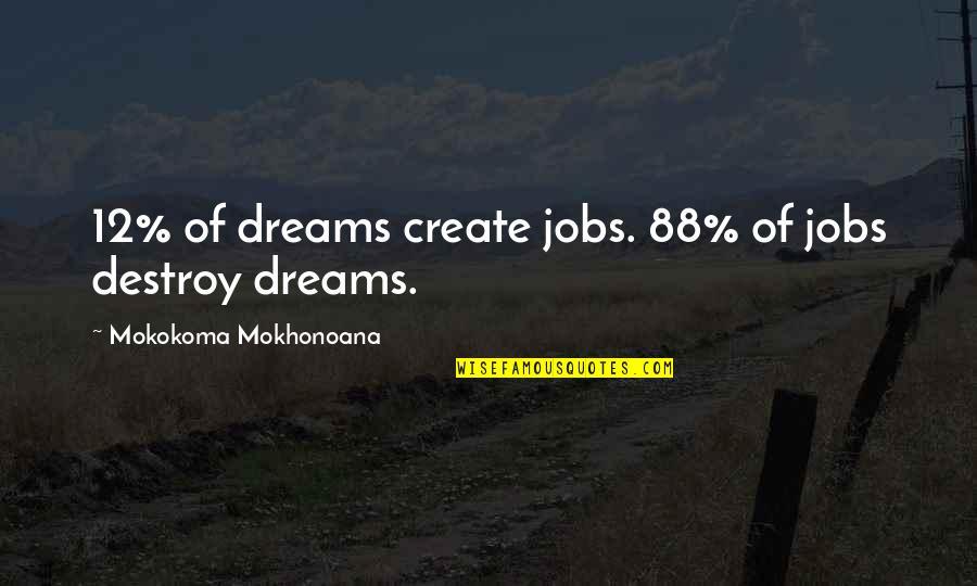 Excel Macro Export Csv Quotes By Mokokoma Mokhonoana: 12% of dreams create jobs. 88% of jobs