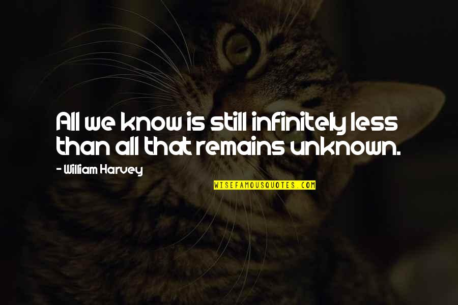 Feddev Quotes By William Harvey: All we know is still infinitely less than