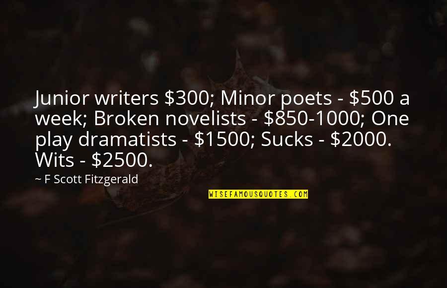 F'gotten Quotes By F Scott Fitzgerald: Junior writers $300; Minor poets - $500 a