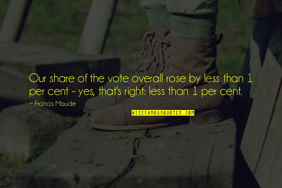 Francis Maude Quotes By Francis Maude: Our share of the vote overall rose by