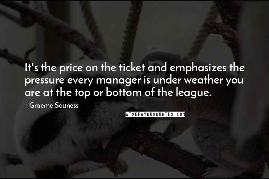 Graeme Souness quotes: It's the price on the ticket and emphasizes the pressure every manager is under weather you are at the top or bottom of the league.