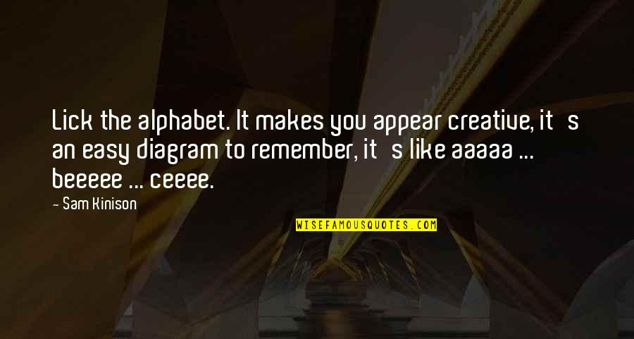 H Alphabet Quotes By Sam Kinison: Lick the alphabet. It makes you appear creative,