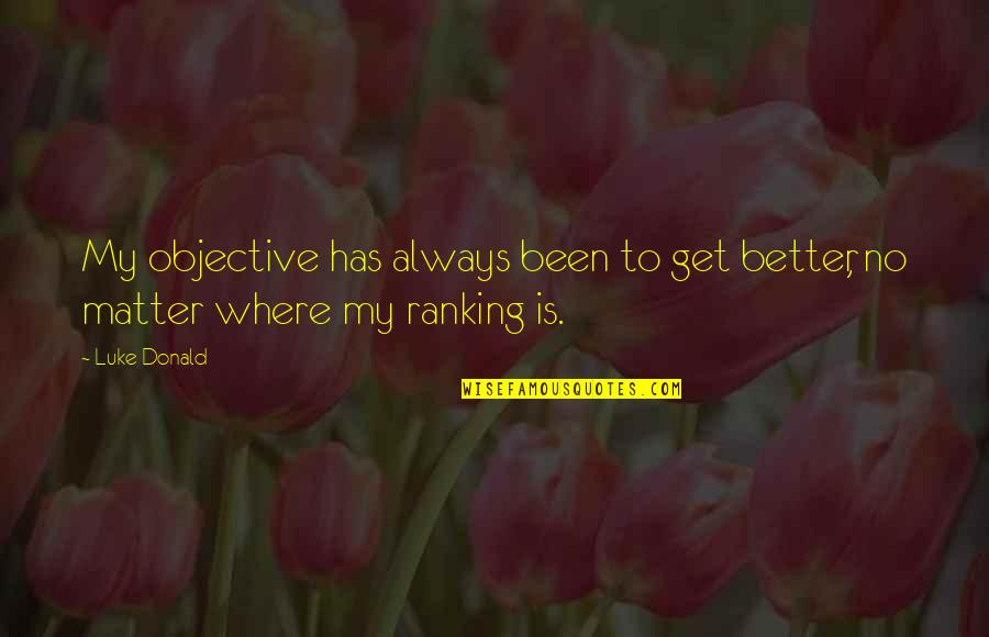 Has To Get Better Quotes By Luke Donald: My objective has always been to get better,