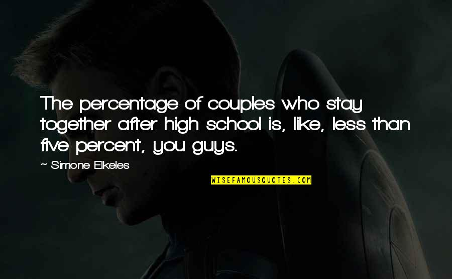 High School Is Like Quotes By Simone Elkeles: The percentage of couples who stay together after