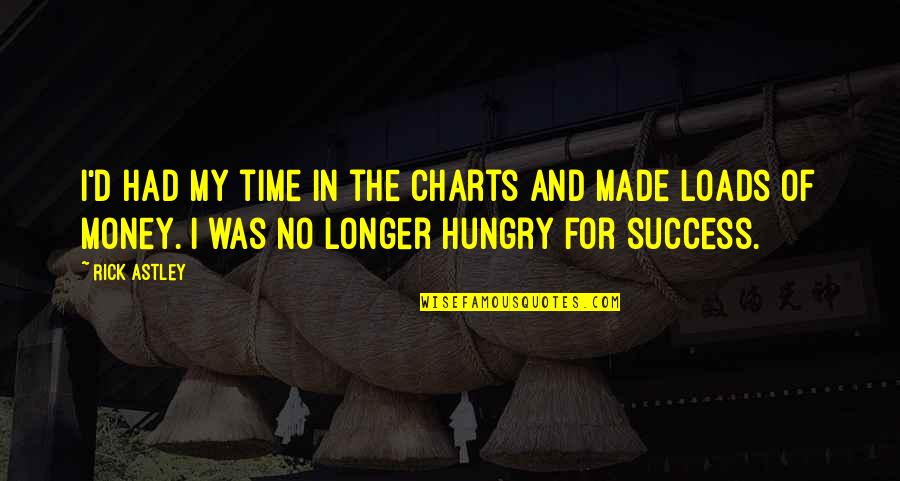 Hungry For Success Quotes By Rick Astley: I'd had my time in the charts and