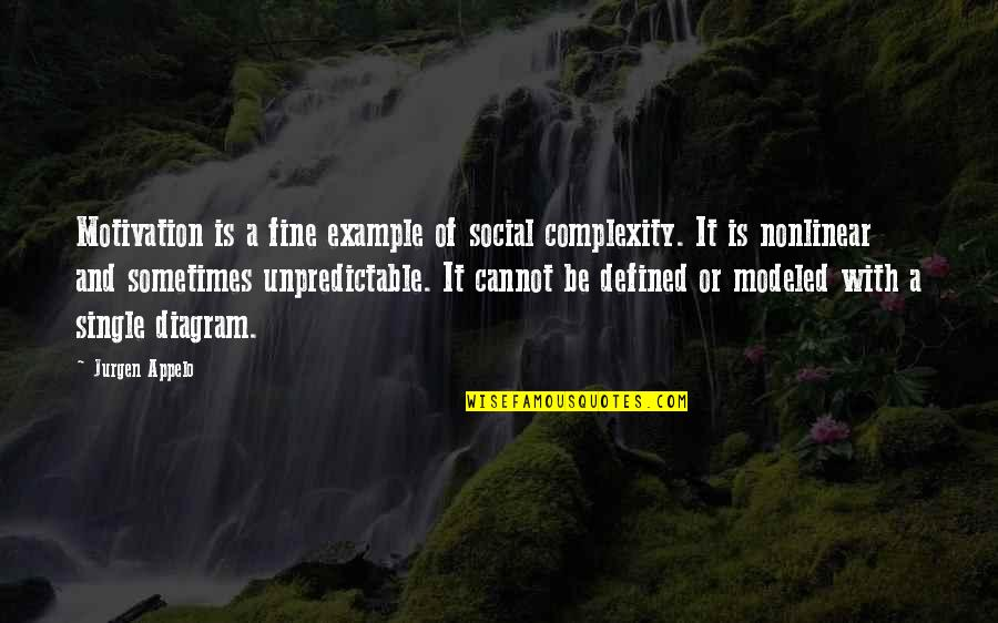 I Am Defined By Quotes By Jurgen Appelo: Motivation is a fine example of social complexity.