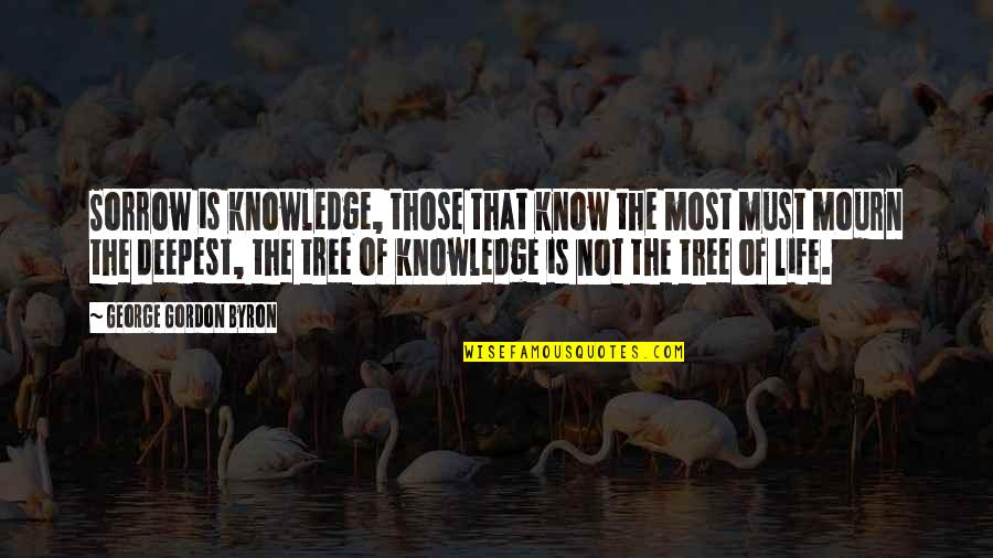 Identitas Quotes By George Gordon Byron: Sorrow is knowledge, those that know the most