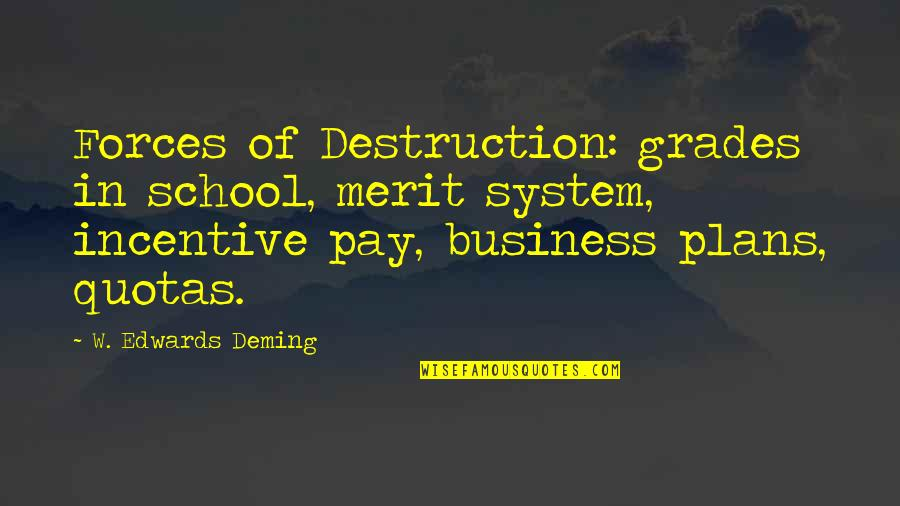 Incentive Pay Quotes By W. Edwards Deming: Forces of Destruction: grades in school, merit system,