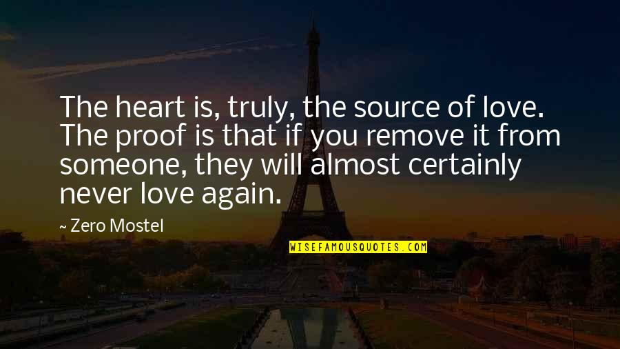 Is That You Quotes By Zero Mostel: The heart is, truly, the source of love.