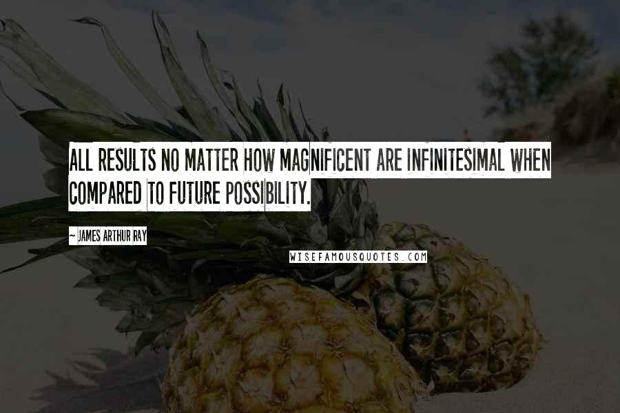 James Arthur Ray quotes: All results no matter how magnificent are infinitesimal when compared to future possibility.