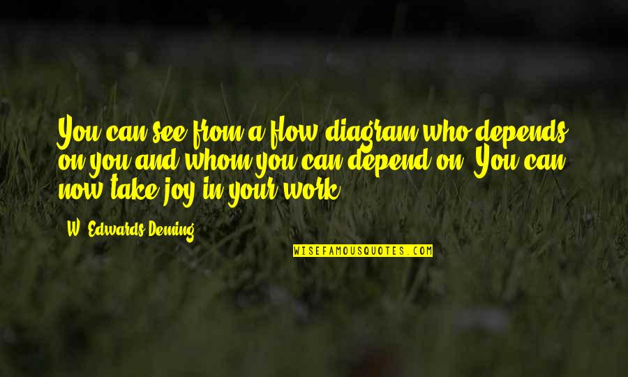 Joy In Work Quotes By W. Edwards Deming: You can see from a flow diagram who