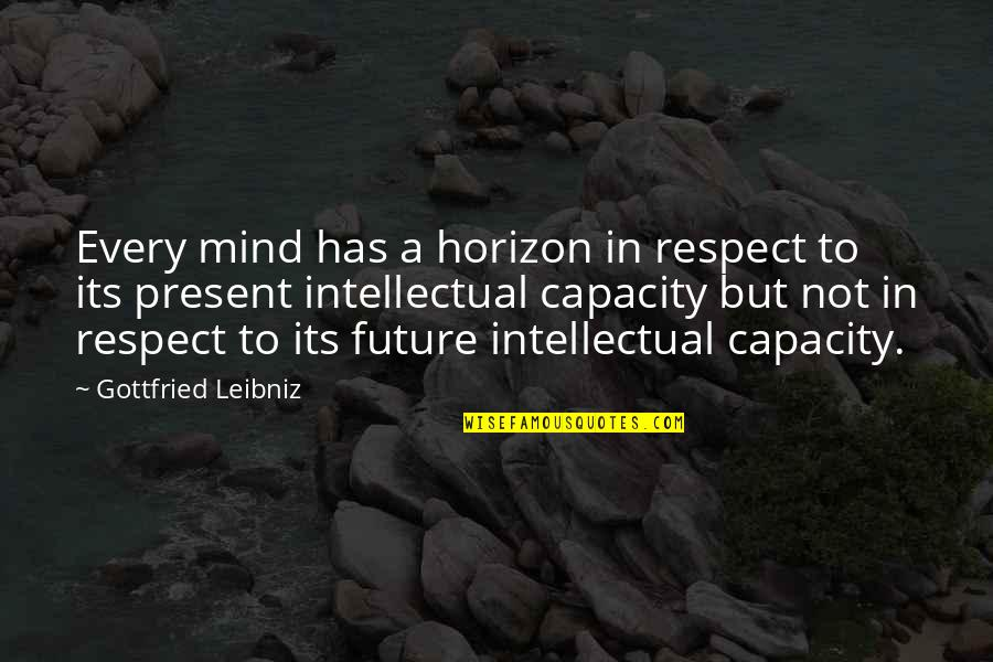 Kariotakis Quotes By Gottfried Leibniz: Every mind has a horizon in respect to