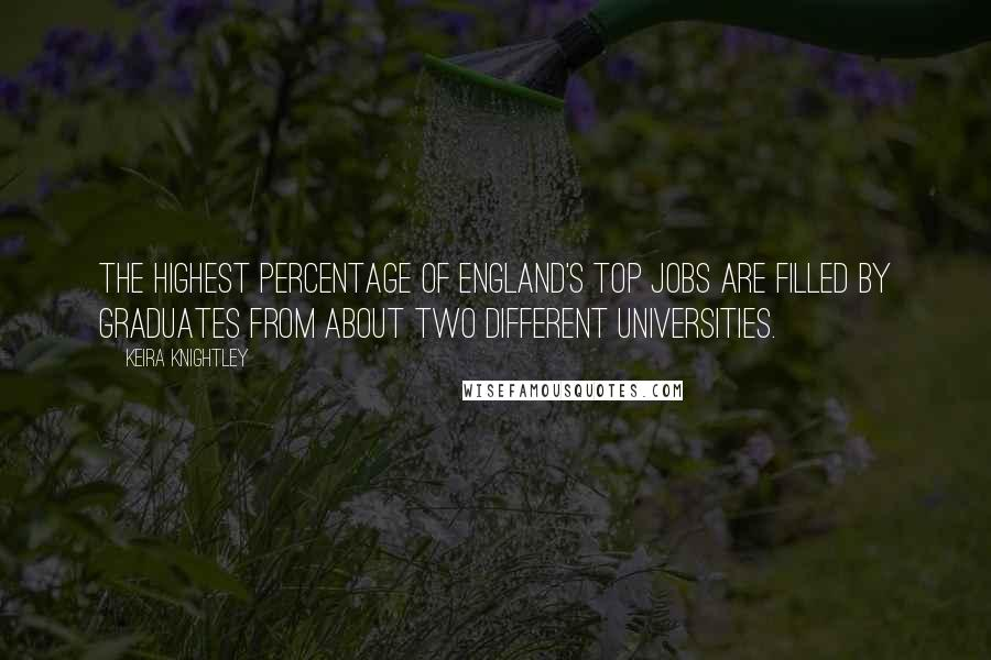 Keira Knightley quotes: The highest percentage of England's top jobs are filled by graduates from about two different universities.