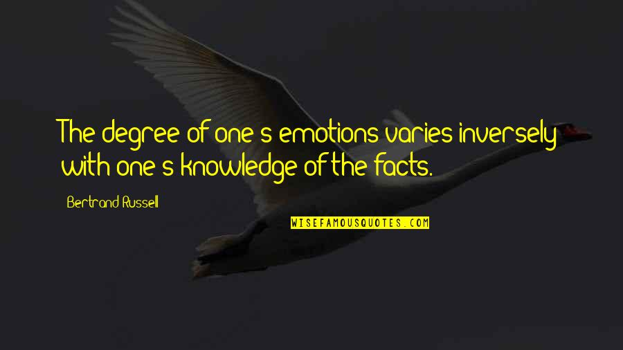 Knowledge Of Quotes By Bertrand Russell: The degree of one's emotions varies inversely with