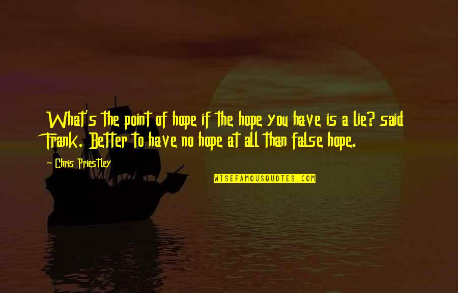 Le Fou Quotes By Chris Priestley: What's the point of hope if the hope