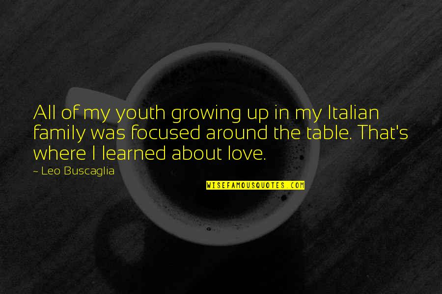 Leo Buscaglia Quotes By Leo Buscaglia: All of my youth growing up in my