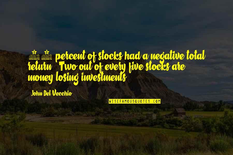 Let Them Play Quotes By John Del Vecchio: 39 percent of stocks had a negative total