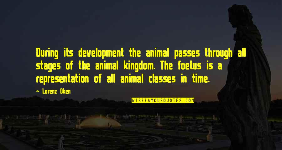 Lorenz's Quotes By Lorenz Oken: During its development the animal passes through all