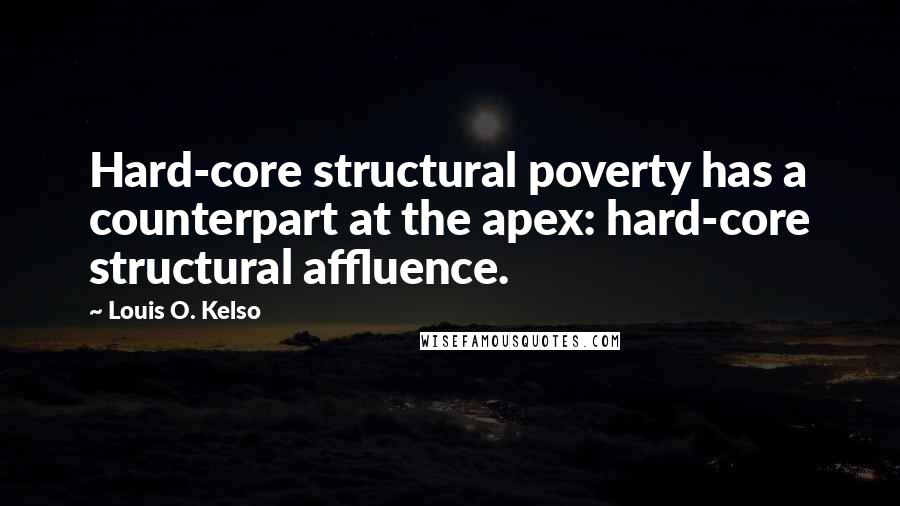 Louis O. Kelso quotes: Hard-core structural poverty has a counterpart at the apex: hard-core structural affluence.