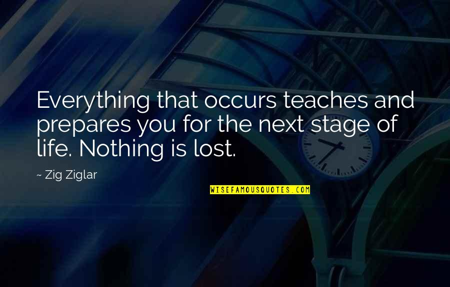 Mark Rothko Quotes By Zig Ziglar: Everything that occurs teaches and prepares you for