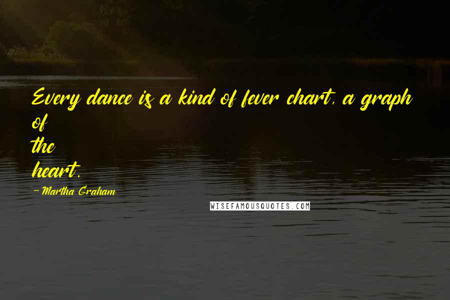 Martha Graham quotes: Every dance is a kind of fever chart, a graph of the heart.