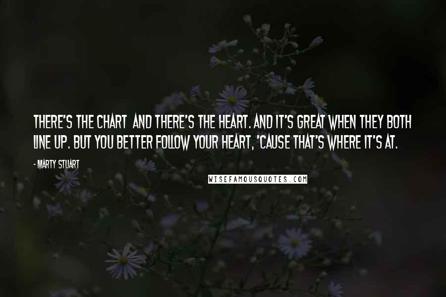Marty Stuart quotes: There's the chart and there's the heart. And it's great when they both line up. But you better follow your heart, 'cause that's where it's at.