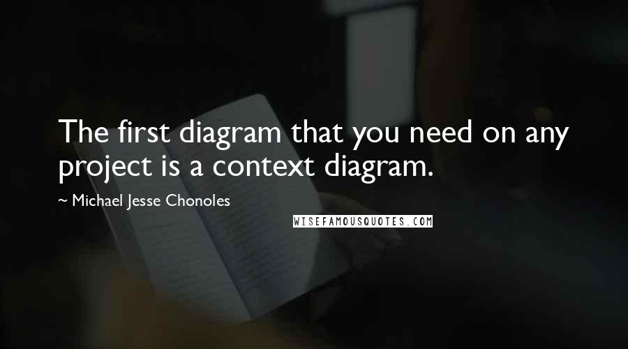 Michael Jesse Chonoles quotes: The first diagram that you need on any project is a context diagram.