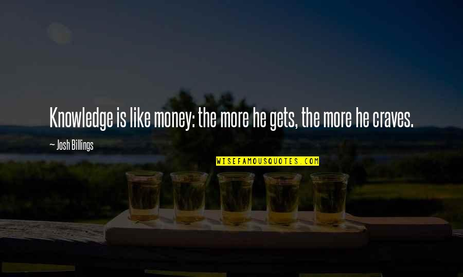 Money And Knowledge Quotes By Josh Billings: Knowledge is like money: the more he gets,