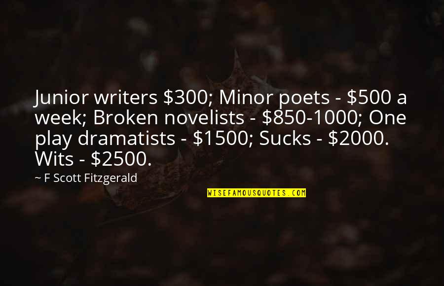 Mujeres Colombianas Quotes By F Scott Fitzgerald: Junior writers $300; Minor poets - $500 a