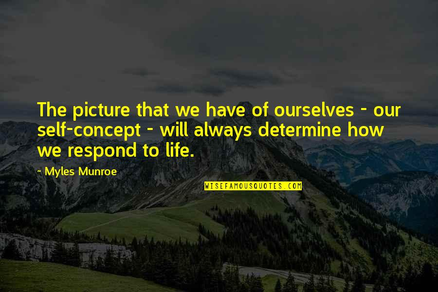 Munroe Quotes By Myles Munroe: The picture that we have of ourselves -