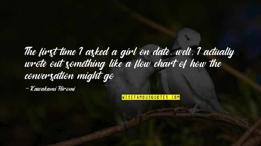 Natural Landscapes Quotes By Kawakami Hiromi: The first time I asked a girl on